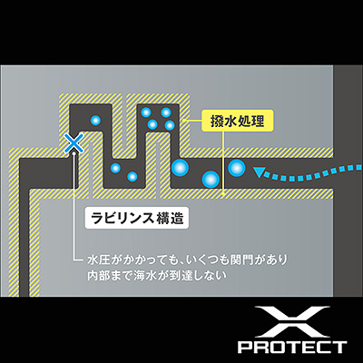 shimano_x_protect_sm.jpg